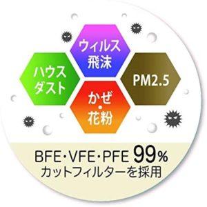 BFE・VFE・PFE 99%カットフィルター採用