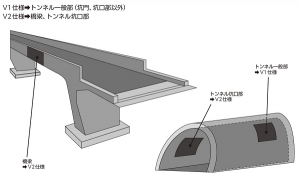 FF-TCC工法:コンクリート構造物の補修・補強
